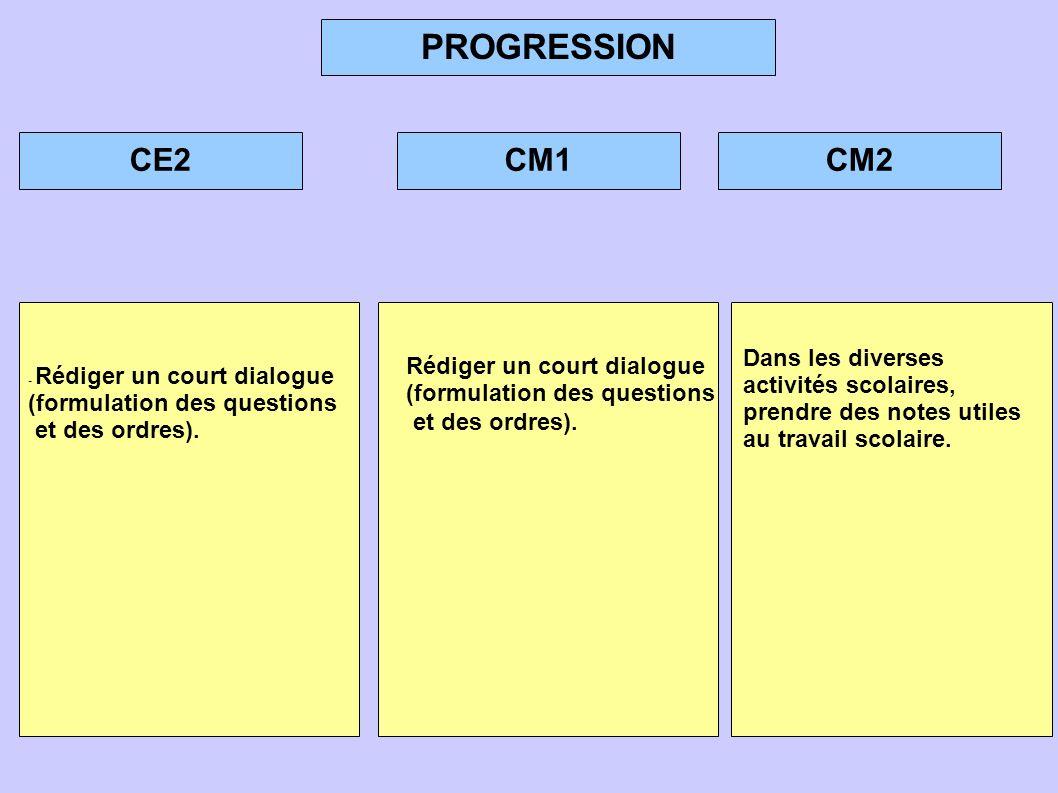 PROGRESSION CE2CM1CM2 Rédiger un court dialogue (formulation des questions et des ordres). Dans les diverses activités scolaires, prendre des notes ut