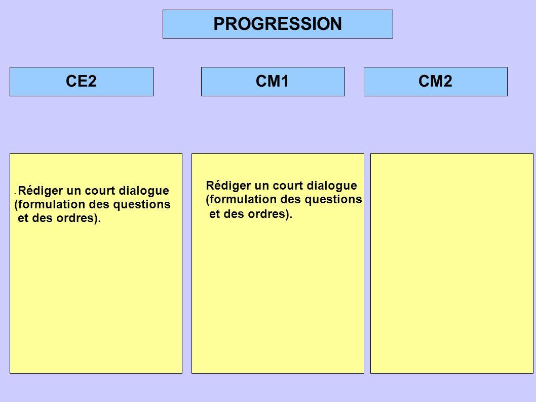 PROGRESSION CE2CM1CM2 Rédiger un court dialogue (formulation des questions et des ordres). - Rédiger un court dialogue (formulation des questions et d