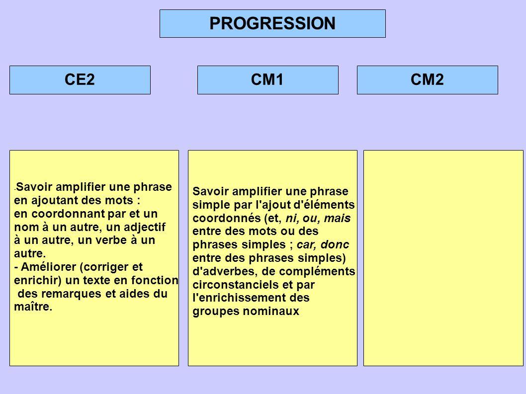 PROGRESSION CE2CM1CM2 Savoir amplifier une phrase simple par l'ajout d'éléments coordonnés (et, ni, ou, mais entre des mots ou des phrases simples ; c