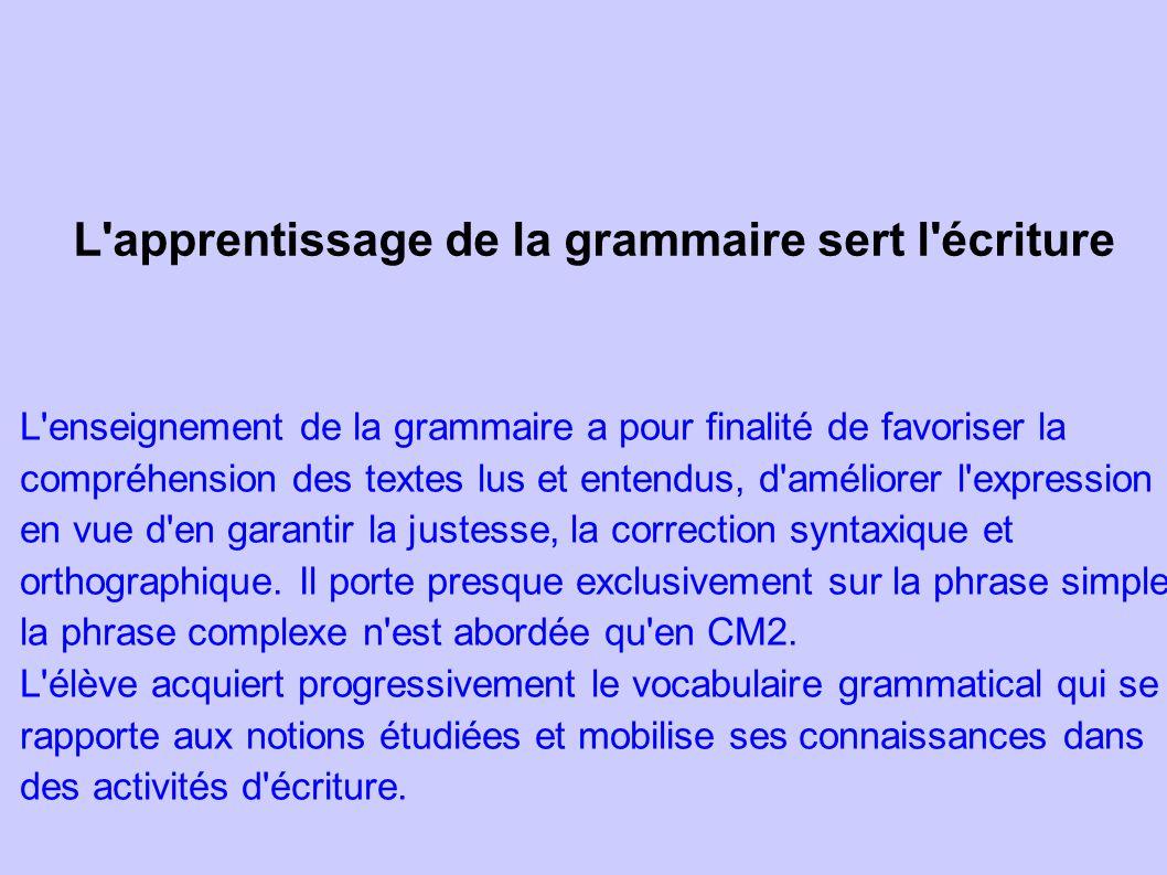 L'apprentissage de la grammaire sert l'écriture L'enseignement de la grammaire a pour finalité de favoriser la compréhension des textes lus et entendu