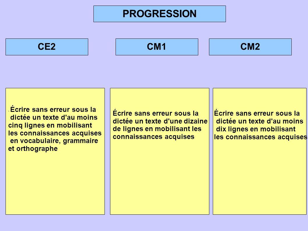PROGRESSION CE2CM1CM2 Écrire sans erreur sous la dictée un texte d'une dizaine de lignes en mobilisant les connaissances acquises Écrire sans erreur s