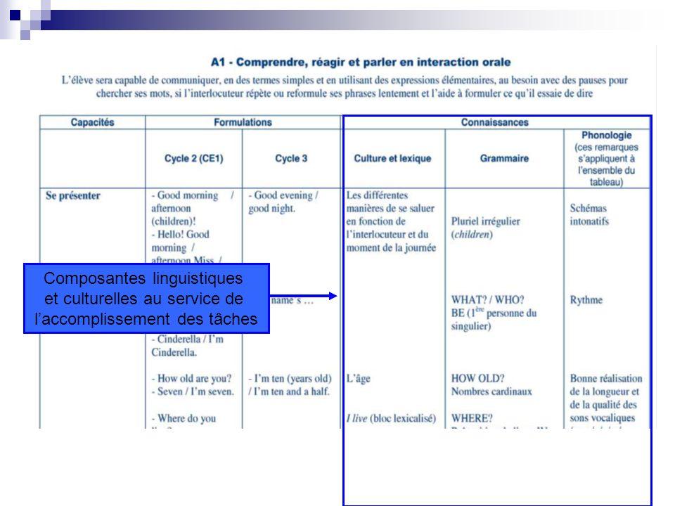 Composantes linguistiques et culturelles au service de laccomplissement des tâches