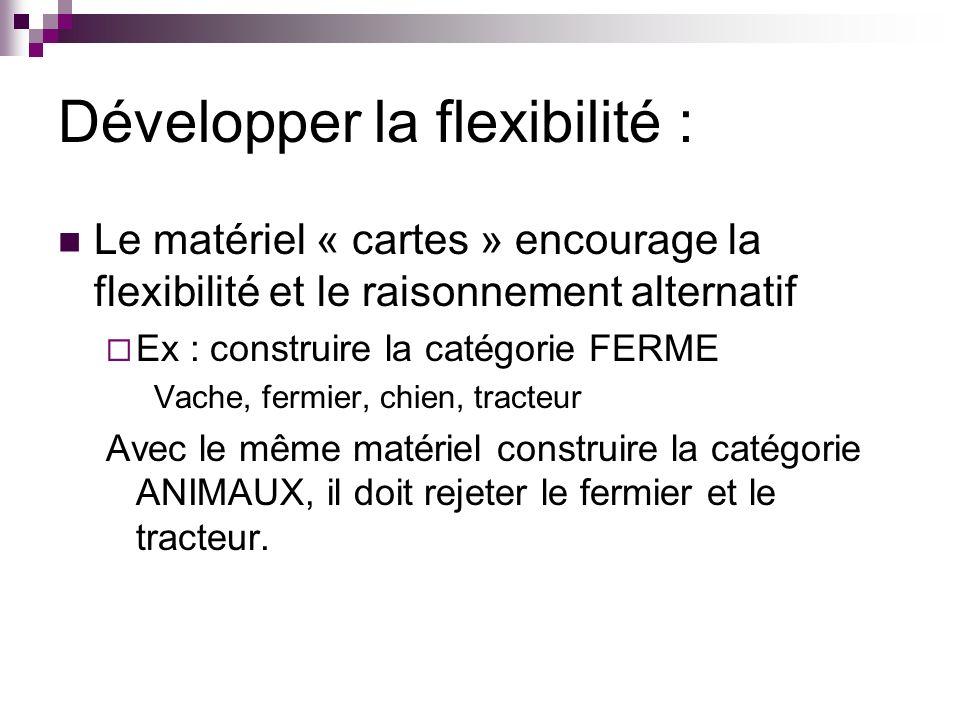 Développer la flexibilité : Le matériel « cartes » encourage la flexibilité et le raisonnement alternatif Ex : construire la catégorie FERME Vache, fe