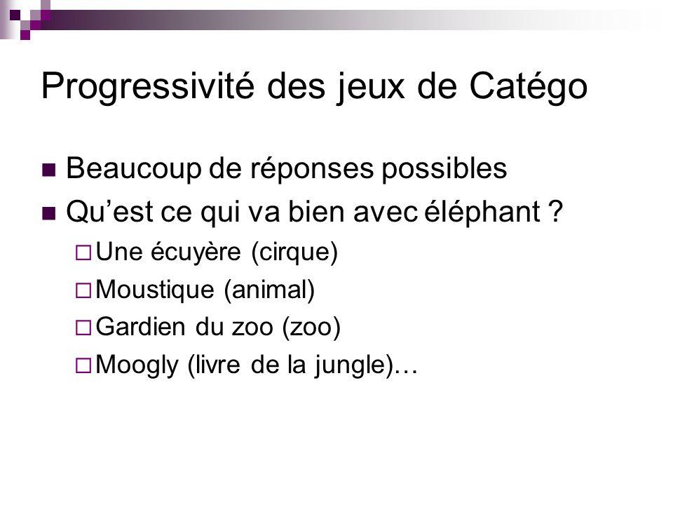 Progressivité des jeux de Catégo Beaucoup de réponses possibles Quest ce qui va bien avec éléphant ? Une écuyère (cirque) Moustique (animal) Gardien d