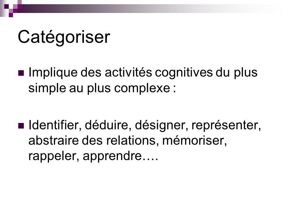 Catégoriser Implique des activités cognitives du plus simple au plus complexe : Identifier, déduire, désigner, représenter, abstraire des relations, m