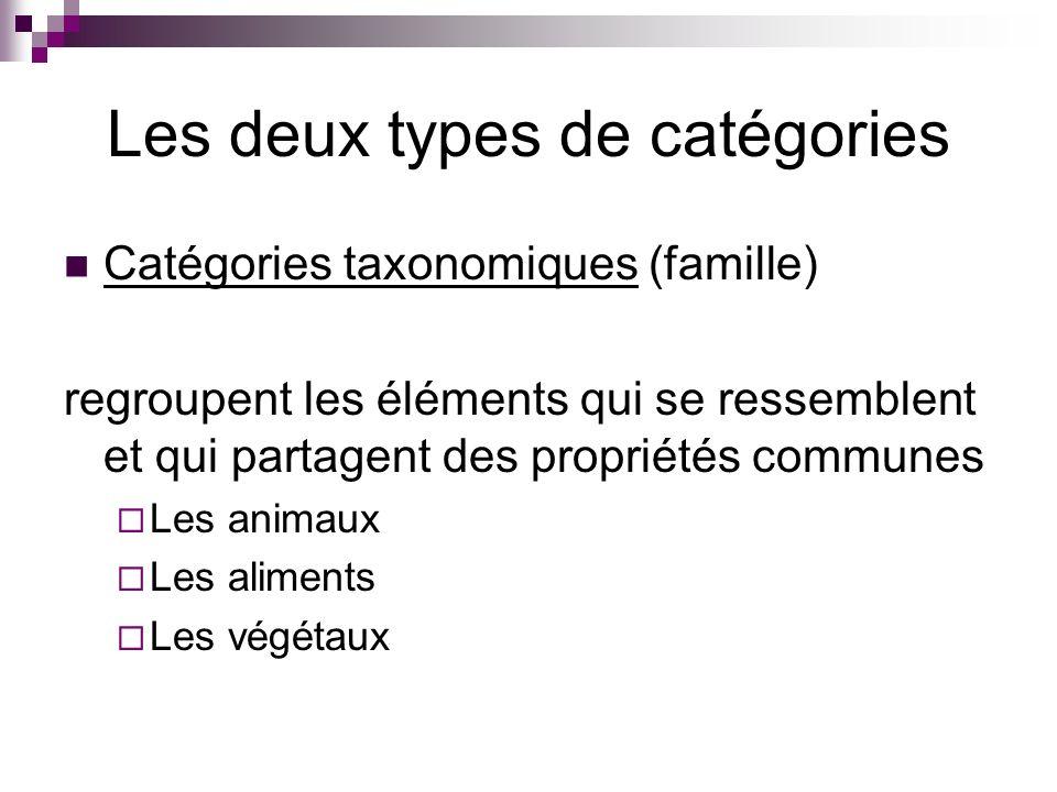 Les deux types de catégories Catégories taxonomiques (famille) regroupent les éléments qui se ressemblent et qui partagent des propriétés communes Les