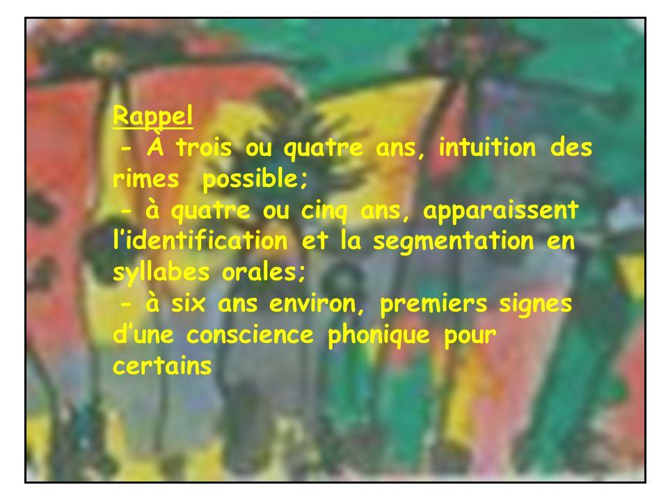 Rappel - À trois ou quatre ans, intuition des rimes possible; - à quatre ou cinq ans, apparaissent lidentification et la segmentation en syllabes oral