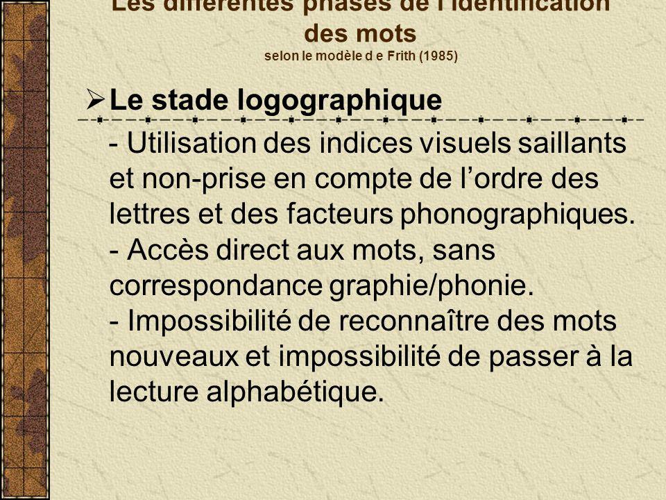 Les différentes phases de lidentification des mots selon le modèle d e Frith (1985) Le stade logographique - Utilisation des indices visuels saillants