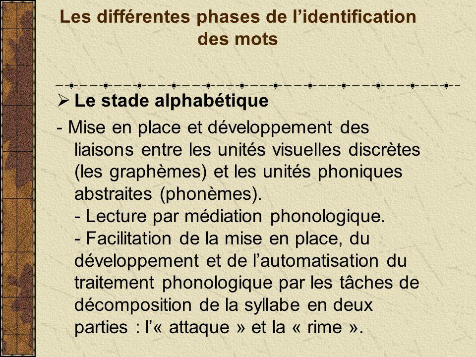 Les différentes phases de lidentification des mots Le stade orthographique Les codes connus, déjà identifiés, sont automatiquement récupérés en mémoire: leur traitement est réalisé par voie directe.