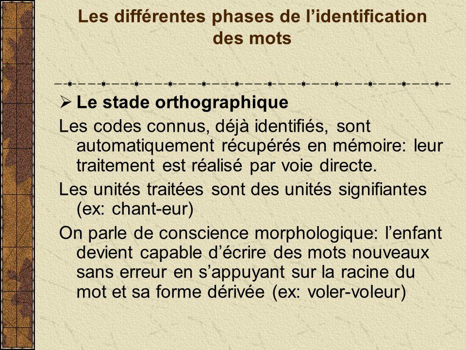 Les différentes phases de lidentification des mots Le stade orthographique Les codes connus, déjà identifiés, sont automatiquement récupérés en mémoir