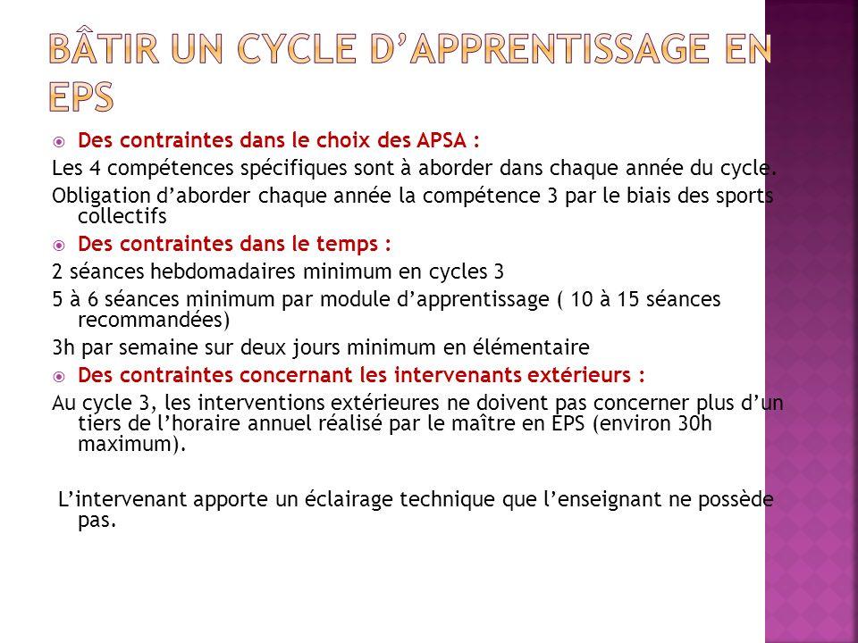 Des contraintes dans le choix des APSA : Les 4 compétences spécifiques sont à aborder dans chaque année du cycle. Obligation daborder chaque année la