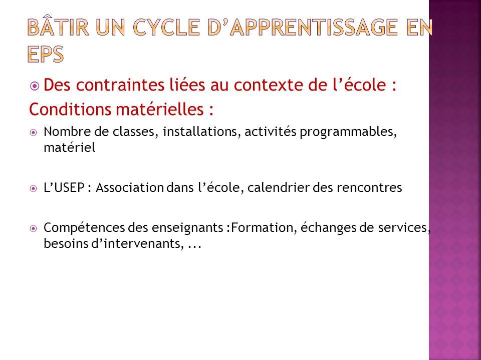 Des contraintes liées au contexte de lécole : Conditions matérielles : Nombre de classes, installations, activités programmables, matériel LUSEP : Ass