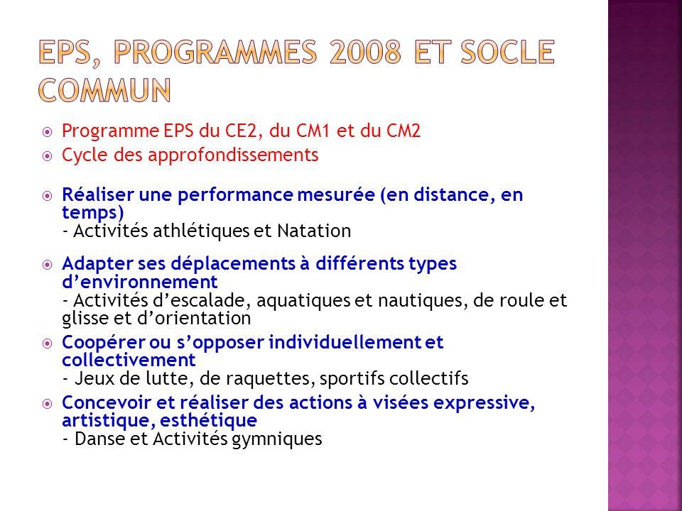 Programme EPS du CE2, du CM1 et du CM2 Cycle des approfondissements Réaliser une performance mesurée (en distance, en temps) - Activités athlétiques e