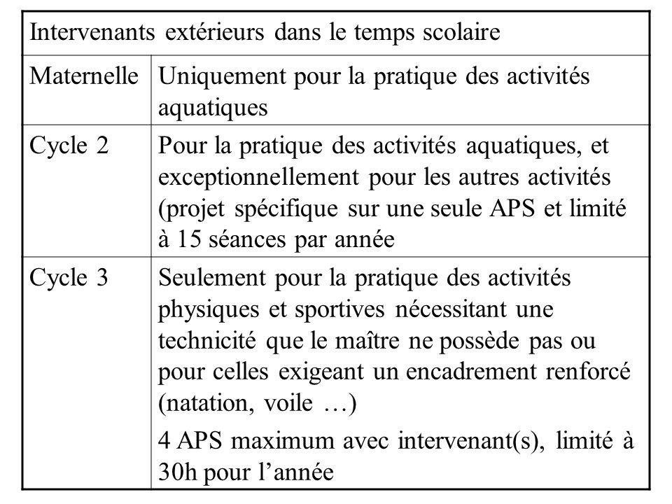 Intervenants extérieurs dans le temps scolaire MaternelleUniquement pour la pratique des activités aquatiques Cycle 2Pour la pratique des activités aq