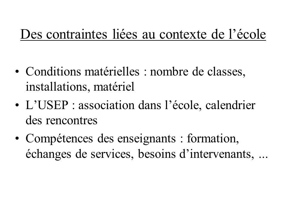 Des contraintes liées au contexte de lécole Conditions matérielles : nombre de classes, installations, matériel LUSEP : association dans lécole, calen