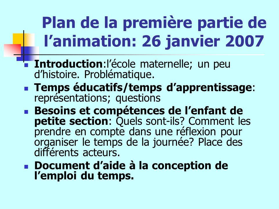Plan de la première partie de lanimation: 26 janvier 2007 Introduction:lécole maternelle; un peu dhistoire. Problématique. Temps éducatifs/temps dappr