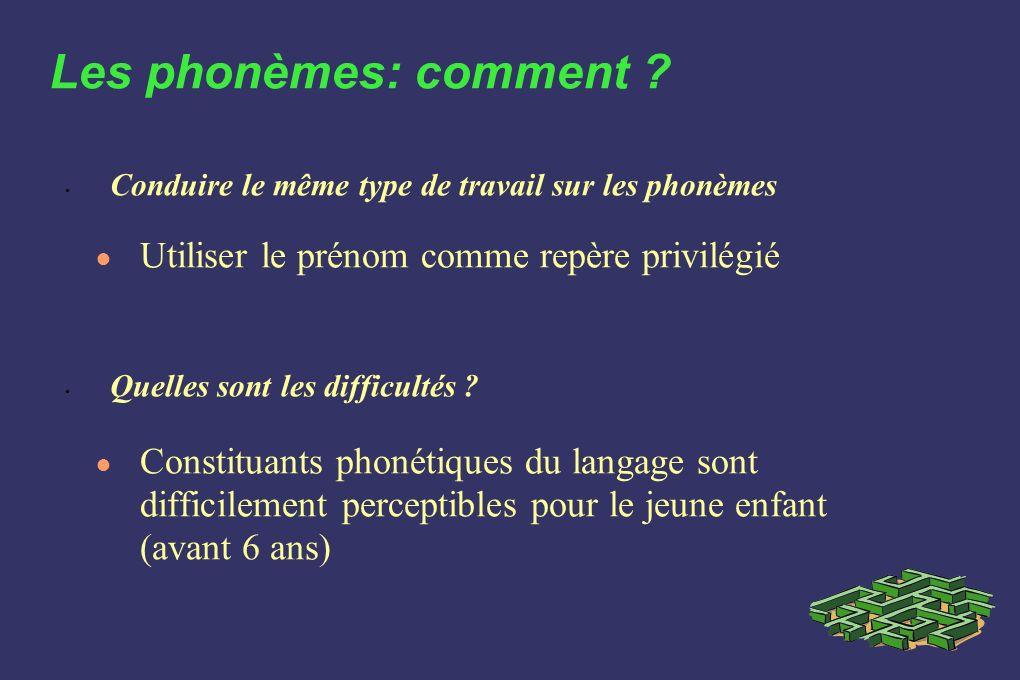 Les phonèmes: comment ? Conduire le même type de travail sur les phonèmes Utiliser le prénom comme repère privilégié Quelles sont les difficultés ? Co
