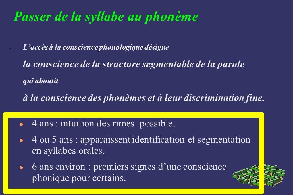 Passer de la syllabe au phonème Laccès à la conscience phonologique désigne la conscience de la structure segmentable de la parole qui aboutit à la co