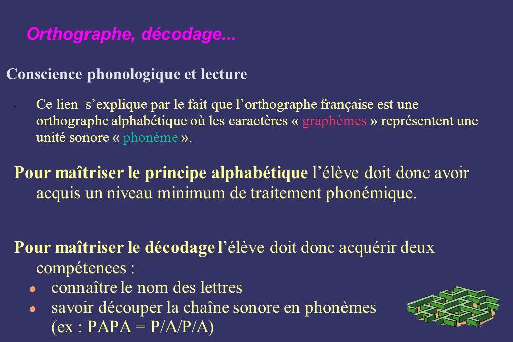 Orthographe, décodage... Ce lien sexplique par le fait que lorthographe française est une orthographe alphabétique où les caractères « graphèmes » rep
