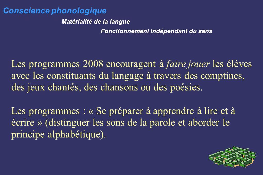 Matérialité de la langue Fonctionnement indépendant du sens Les programmes 2008 encouragent à faire jouer les élèves avec les constituants du langage
