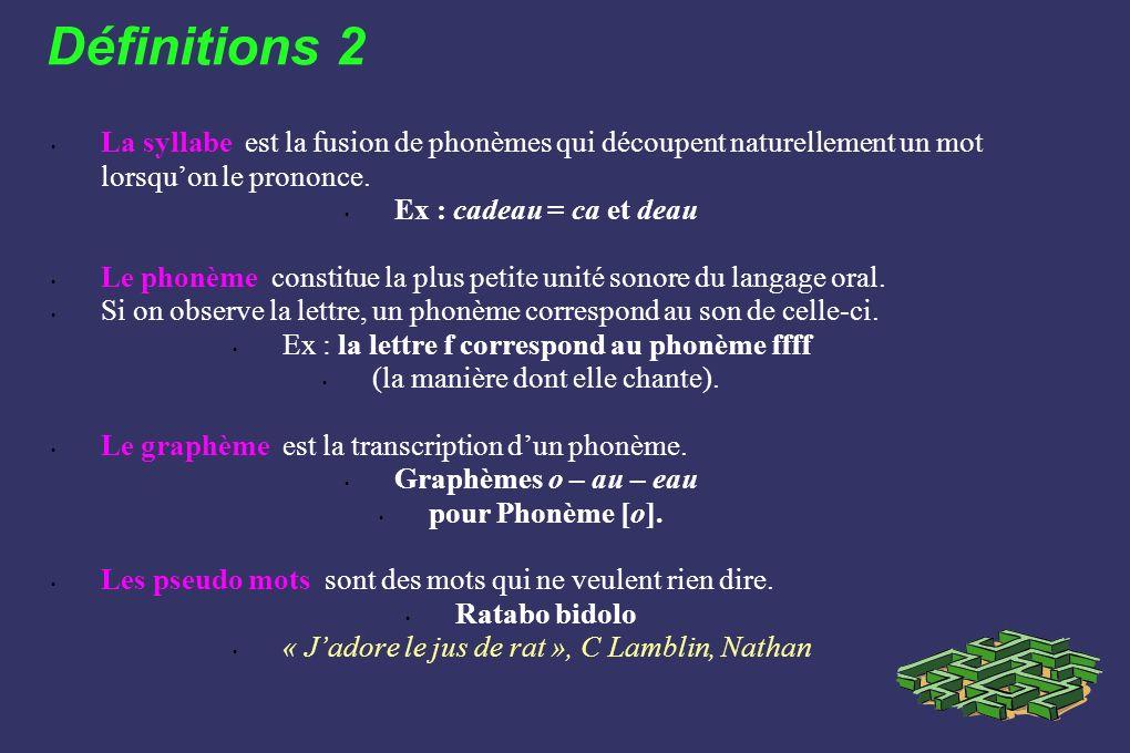 Définitions 2 La syllabe est la fusion de phonèmes qui découpent naturellement un mot lorsquon le prononce. Ex : cadeau = ca et deau Le phonème consti