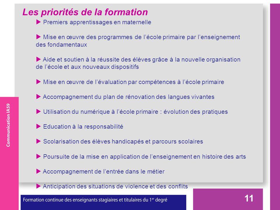 11 Les priorités de la formation Premiers apprentissages en maternelle Mise en œuvre des programmes de lécole primaire par lenseignement des fondament