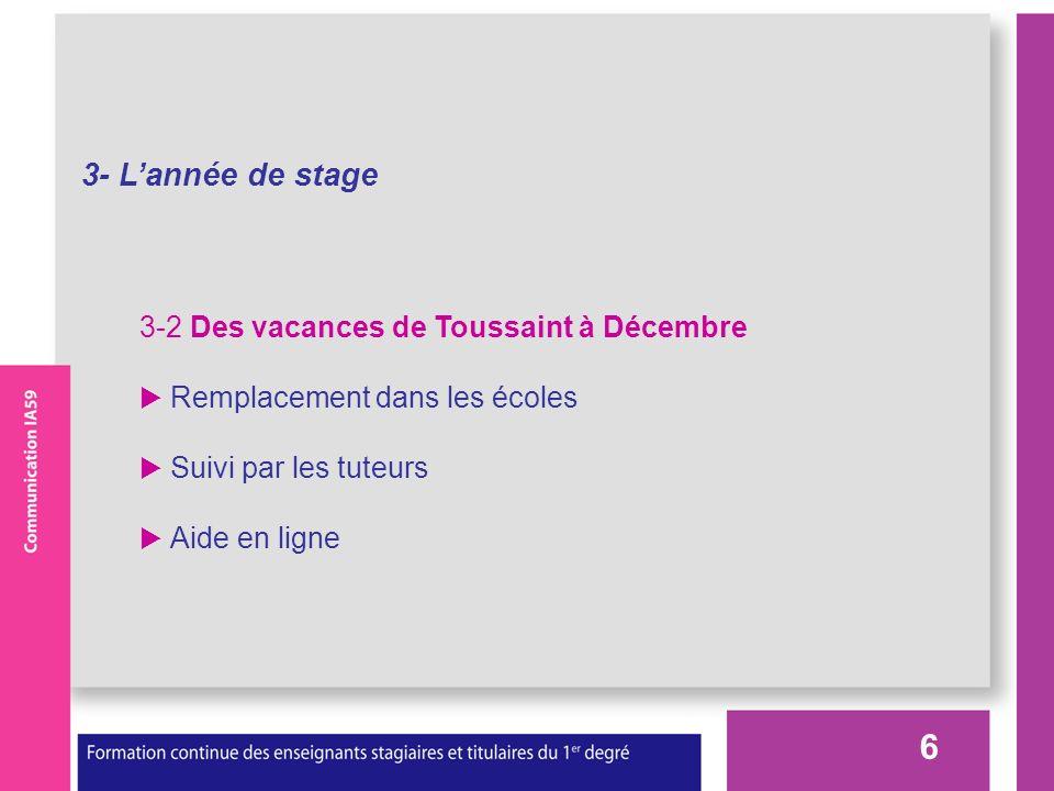 6 3- Lannée de stage 3-2 Des vacances de Toussaint à Décembre Remplacement dans les écoles Suivi par les tuteurs Aide en ligne
