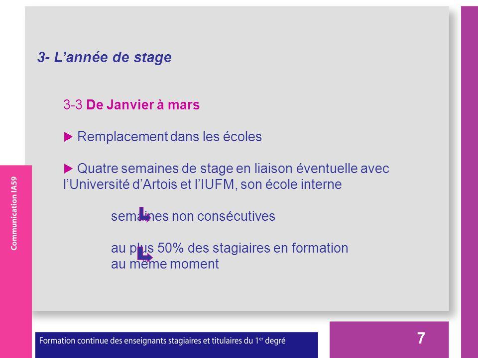 7 3- Lannée de stage 3-3 De Janvier à mars Remplacement dans les écoles Quatre semaines de stage en liaison éventuelle avec lUniversité dArtois et lIU