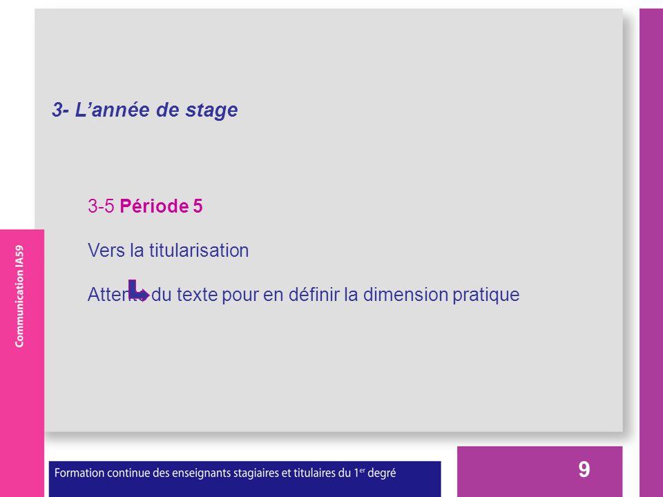 9 3- Lannée de stage 3-5 Période 5 Vers la titularisation Attente du texte pour en définir la dimension pratique