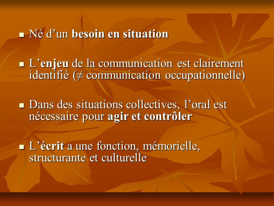 Né dun besoin en situation Né dun besoin en situation Lenjeu de la communication est clairement identifié ( communication occupationnelle) Lenjeu de l
