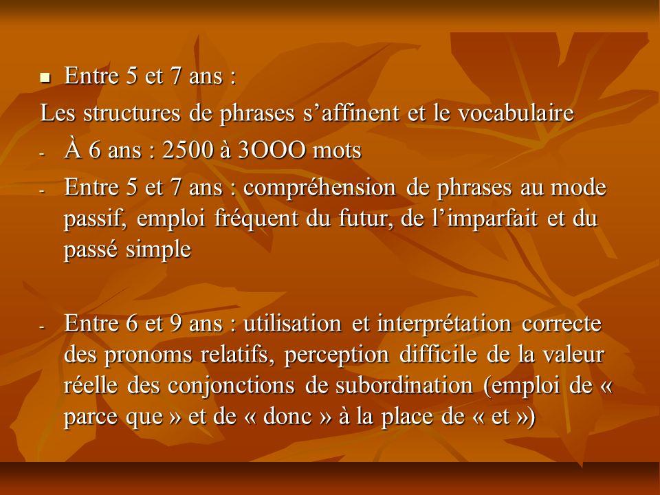 Entre 5 et 7 ans : Entre 5 et 7 ans : Les structures de phrases saffinent et le vocabulaire - À 6 ans : 2500 à 3OOO mots - Entre 5 et 7 ans : compréhe