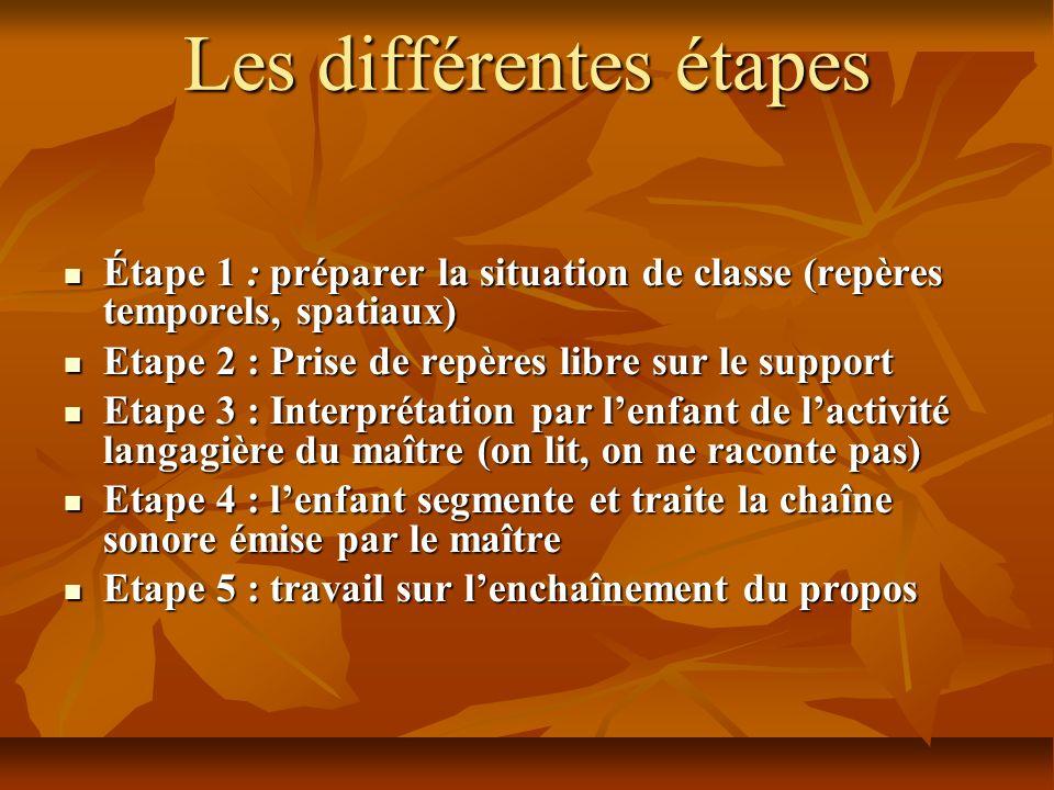Les différentes étapes Étape 1 : préparer la situation de classe (repères temporels, spatiaux) Étape 1 : préparer la situation de classe (repères temp