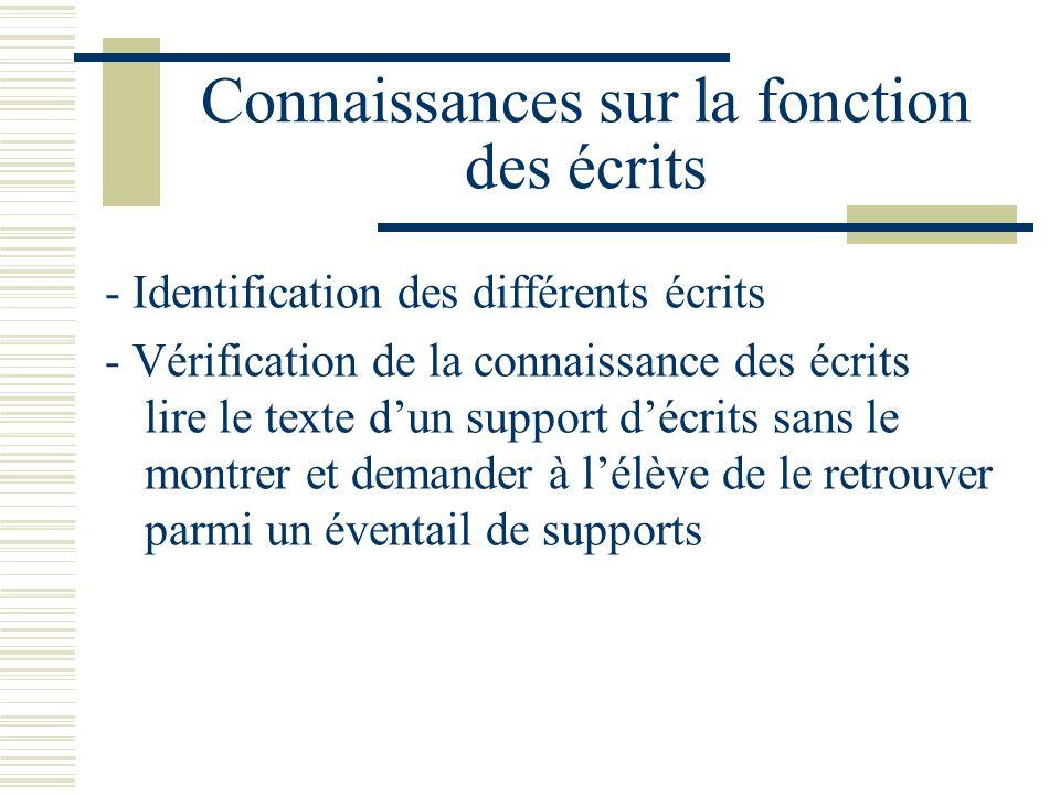 Connaissances sur la fonction des écrits - Identification des différents écrits - Vérification de la connaissance des écrits lire le texte dun support