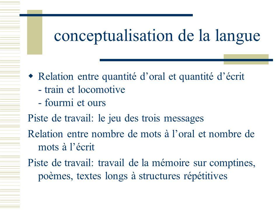 conceptualisation de la langue Relation entre quantité doral et quantité décrit - train et locomotive - fourmi et ours Piste de travail: le jeu des tr