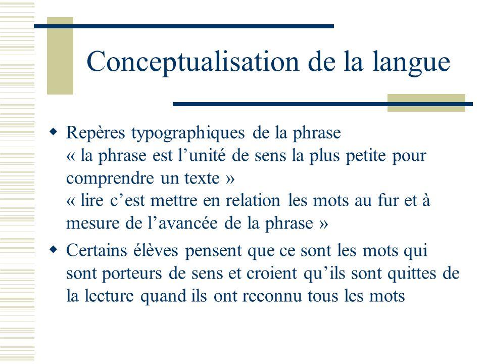 Conceptualisation de la langue Repères typographiques de la phrase « la phrase est lunité de sens la plus petite pour comprendre un texte » « lire ces