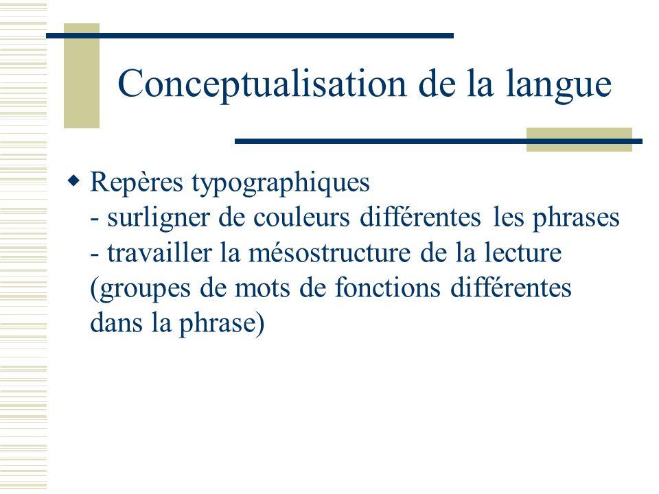 Conceptualisation de la langue Repères typographiques - surligner de couleurs différentes les phrases - travailler la mésostructure de la lecture (gro