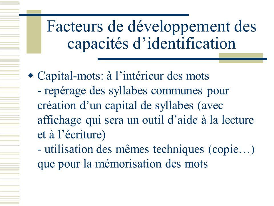 Facteurs de développement des capacités didentification Capital-mots: à lintérieur des mots - repérage des syllabes communes pour création dun capital