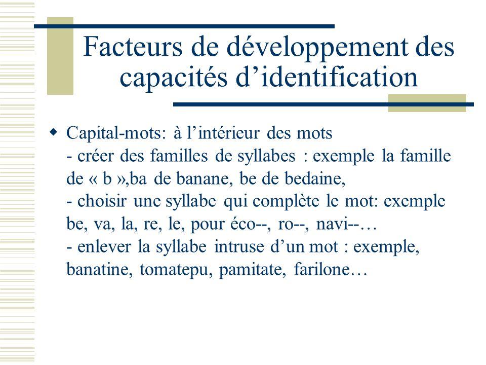 Facteurs de développement des capacités didentification Capital-mots: à lintérieur des mots - créer des familles de syllabes : exemple la famille de «