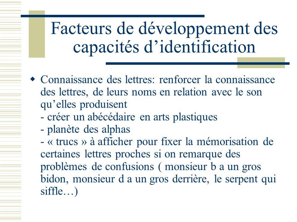 Facteurs de développement des capacités didentification Connaissance des lettres: renforcer la connaissance des lettres, de leurs noms en relation ave