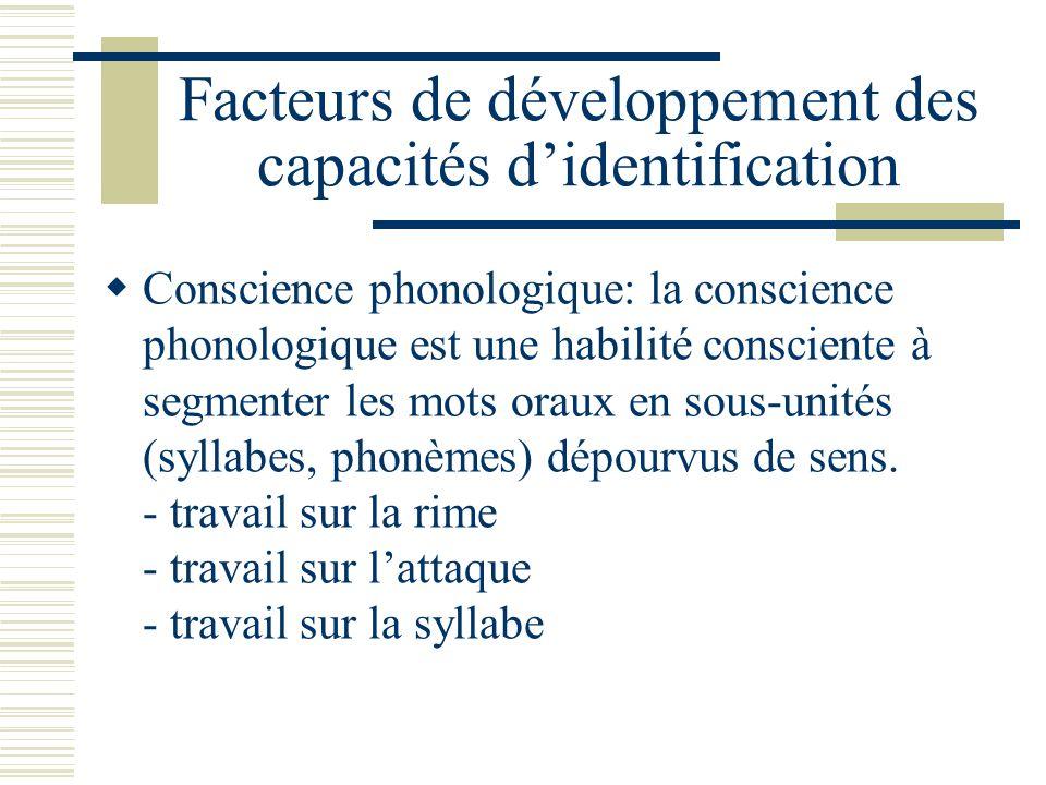 Facteurs de développement des capacités didentification Conscience phonologique: la conscience phonologique est une habilité consciente à segmenter le