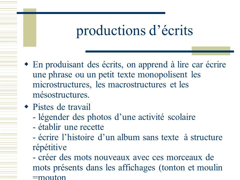 productions décrits En produisant des écrits, on apprend à lire car écrire une phrase ou un petit texte monopolisent les microstructures, les macrostr