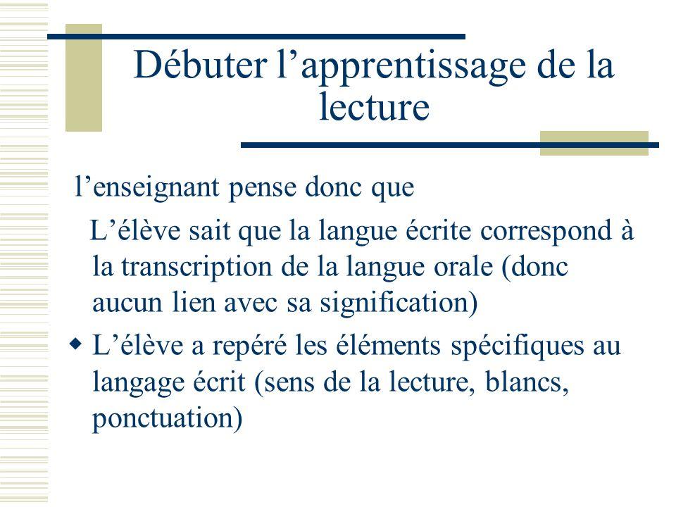 Débuter lapprentissage de la lecture lenseignant pense donc que Lélève sait que la langue écrite correspond à la transcription de la langue orale (don