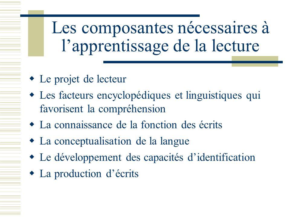 Les composantes nécessaires à lapprentissage de la lecture Le projet de lecteur Les facteurs encyclopédiques et linguistiques qui favorisent la compré
