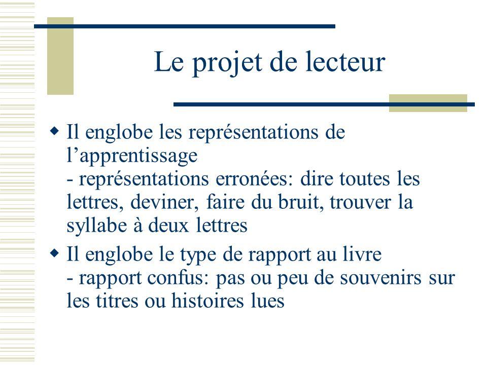 productions décrits En produisant des écrits, on apprend à lire car écrire une phrase ou un petit texte monopolisent les microstructures, les macrostructures et les mésostructures.