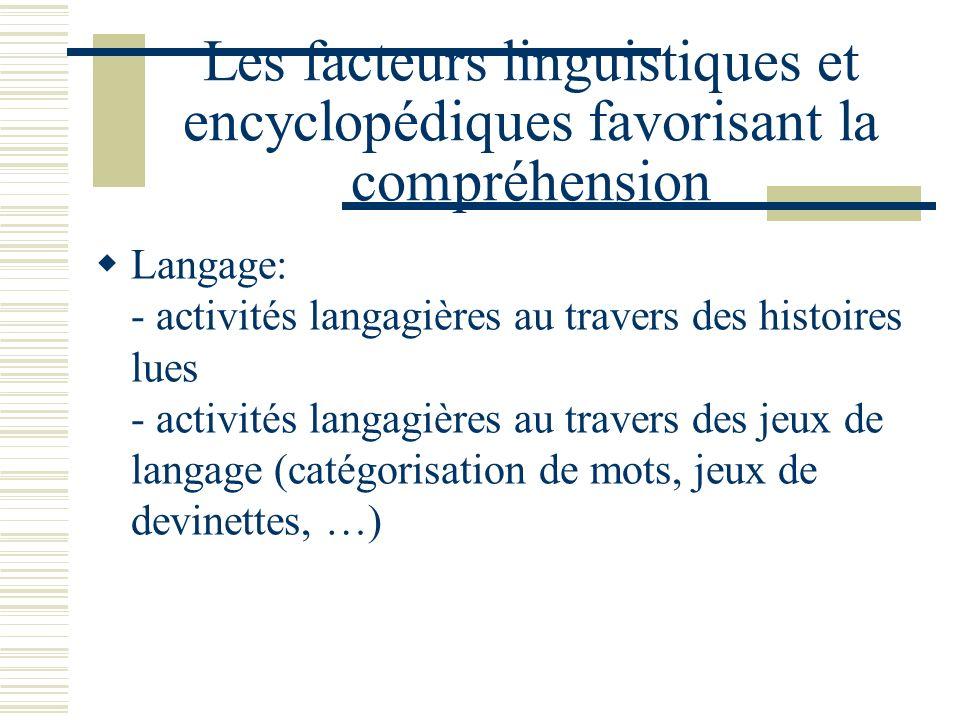 Les facteurs linguistiques et encyclopédiques favorisant la compréhension Langage: - activités langagières au travers des histoires lues - activités l