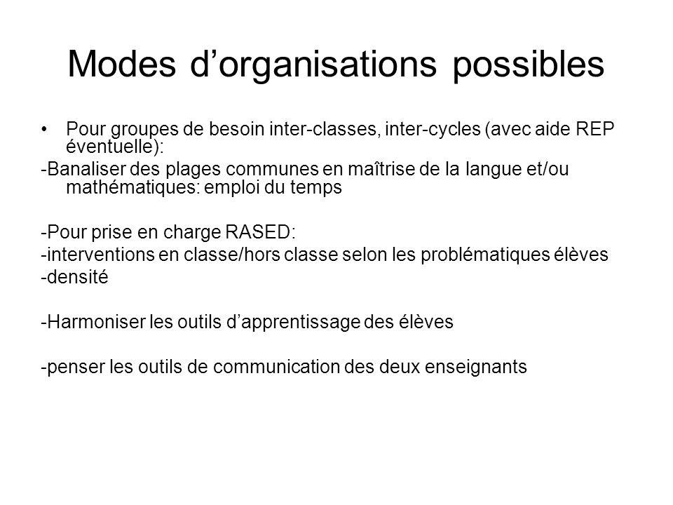Modes dorganisations possibles Pour groupes de besoin inter-classes, inter-cycles (avec aide REP éventuelle): -Banaliser des plages communes en maîtri