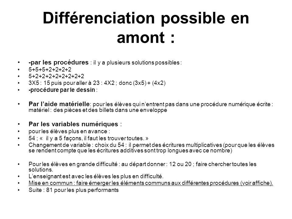 Différenciation possible en amont : -par les procédures : il y a plusieurs solutions possibles : 5+5+5+2+2+2+2 5+2+2+2+2+2+2+2+2 3X5 : 15 puis pour al