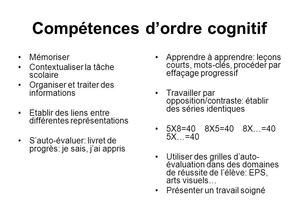 Compétences dordre cognitif Mémoriser Contextualiser la tâche scolaire Organiser et traiter des informations Etablir des liens entre différentes repré