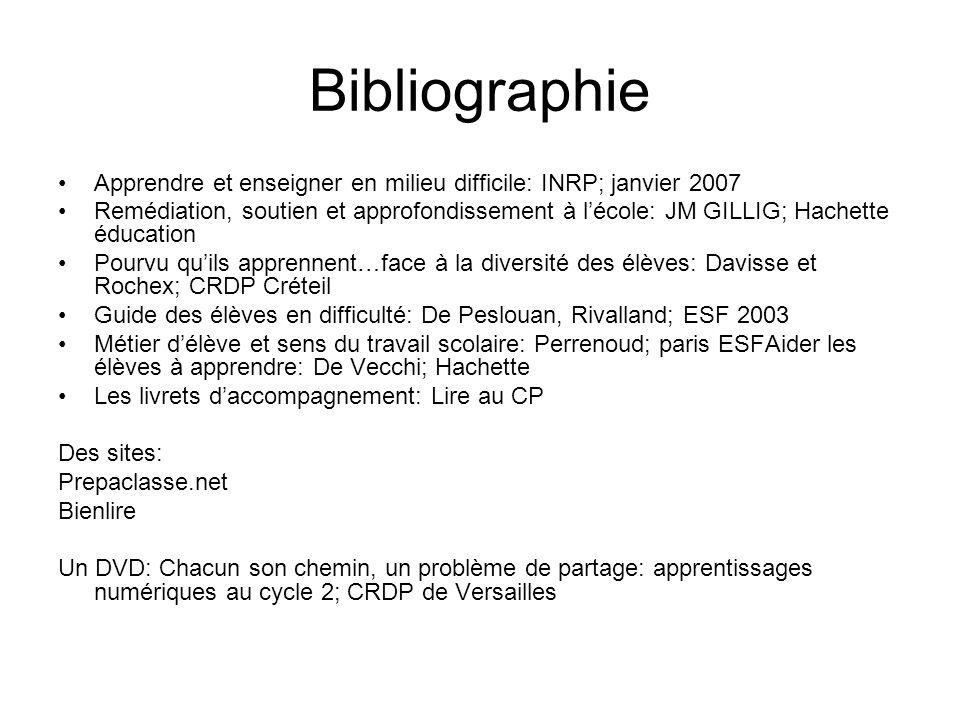 Bibliographie Apprendre et enseigner en milieu difficile: INRP; janvier 2007 Remédiation, soutien et approfondissement à lécole: JM GILLIG; Hachette é