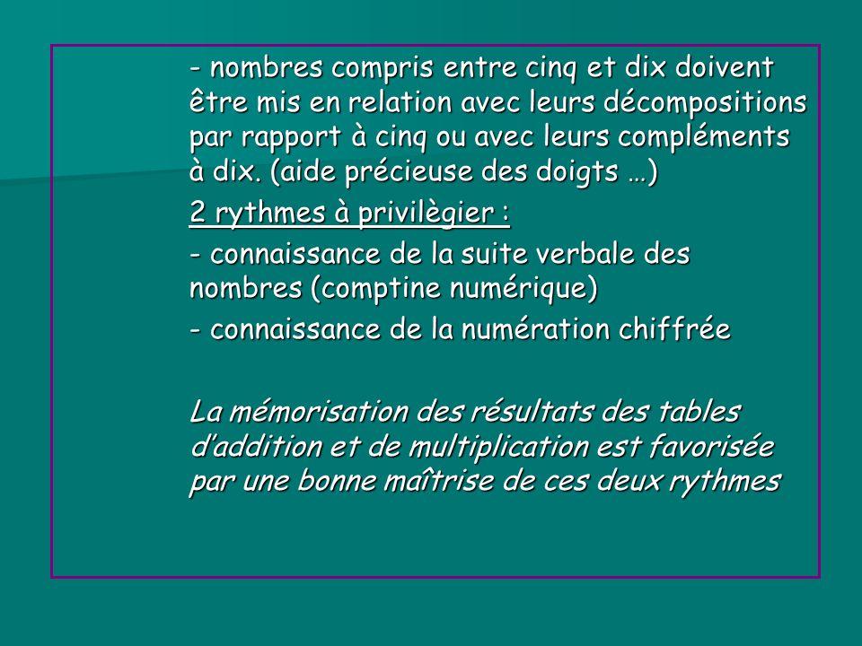 - nombres compris entre cinq et dix doivent être mis en relation avec leurs décompositions par rapport à cinq ou avec leurs compléments à dix. (aide p